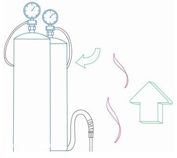 گاهی لازم است از گاز نیتروژن و هیدروژن برای نشت یابی لوله آب استفاده کرد